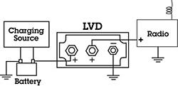 LVD-Install