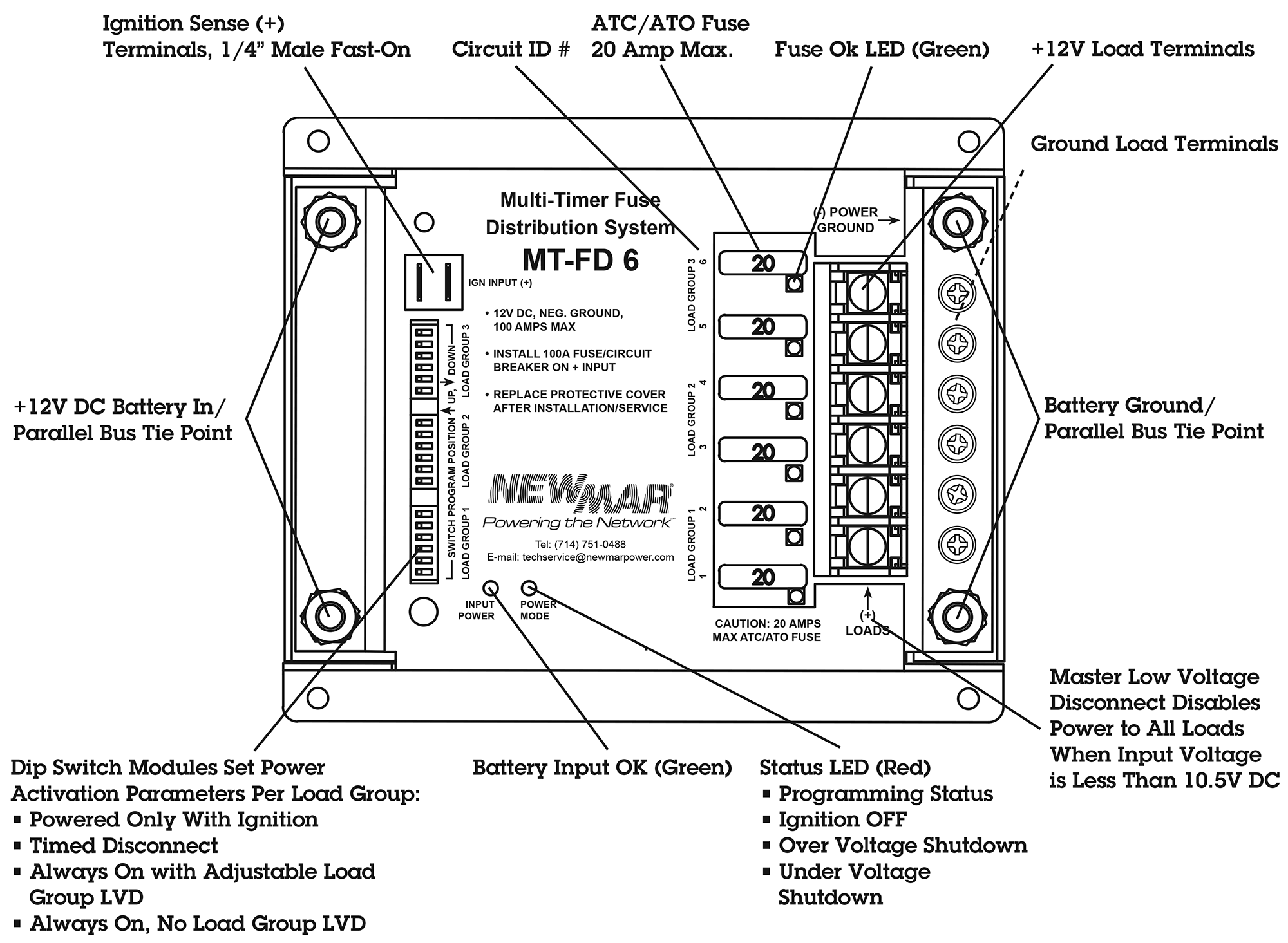 Excellent Centurion 3000 Wiring Diagram Gallery - Electrical ...